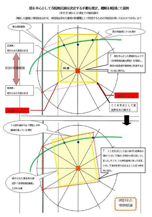 08-2古寺院区画決定手順略図.JPG