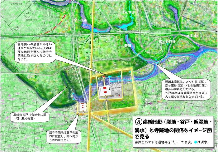 a.崖線地形(崖地・谷戸・低湿地・湧水)と寺院地の関係をイメージ図で見る.JPG